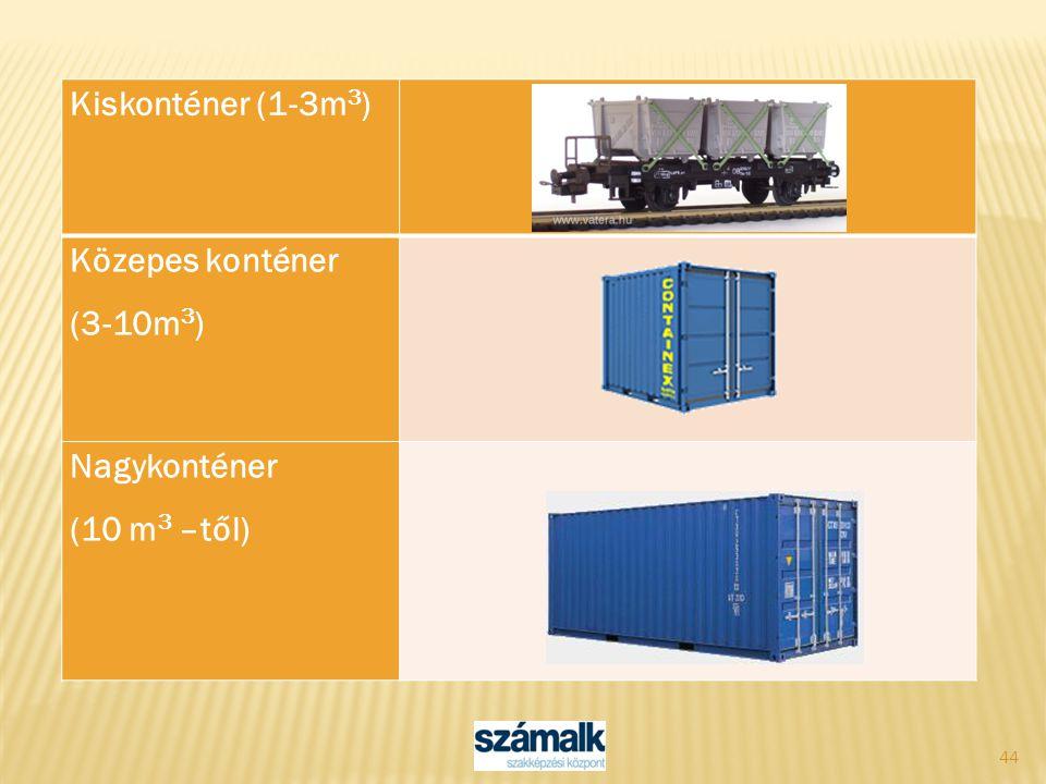 44 Kiskonténer (1-3m 3 ) Közepes konténer (3-10m 3 ) Nagykonténer (10 m 3 –től)