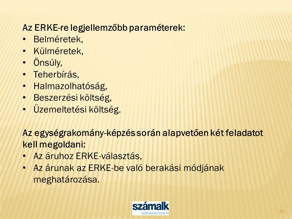 45 Az ERKE-re legjellemzőbb paraméterek: Belméretek, Külméretek, Önsúly, Teherbírás, Halmazolhatóság, Beszerzési költség, Üzemeltetési költség. Az egy