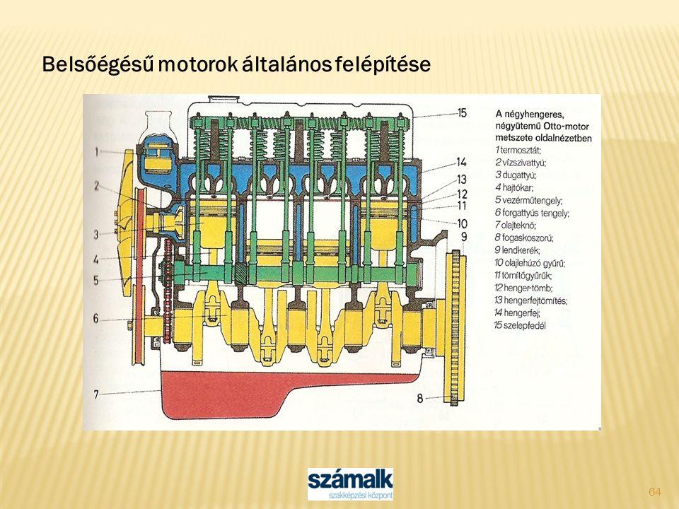 64 Belsőégésű motorok általános felépítése
