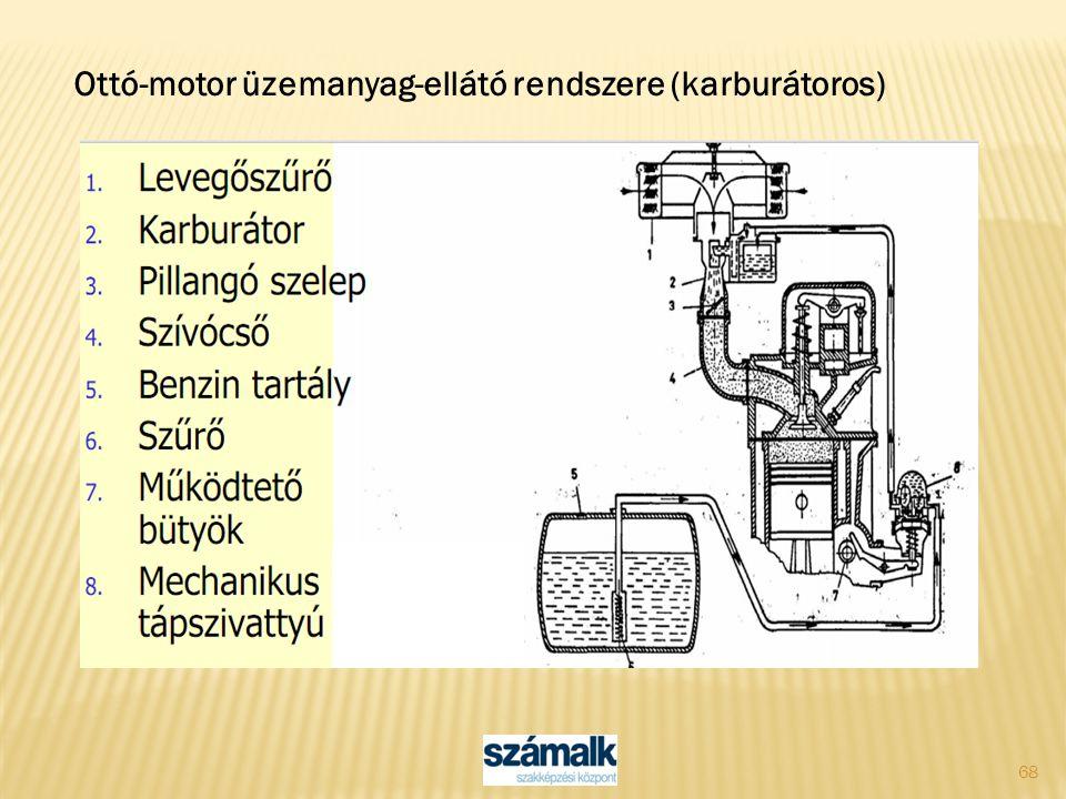 68 Ottó-motor üzemanyag-ellátó rendszere (karburátoros)