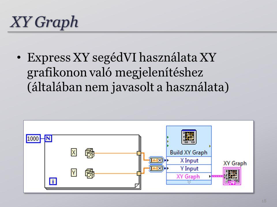 XY Graph Express XY segédVI használata XY grafikonon való megjelenítéshez (általában nem javasolt a használata) 18