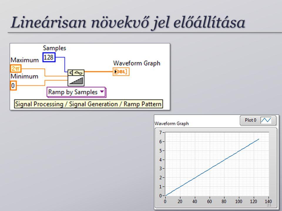Lineárisan növekvő jel előállítása 21