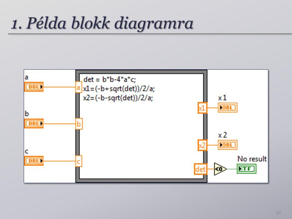 1. Példa blokk diagramra 36
