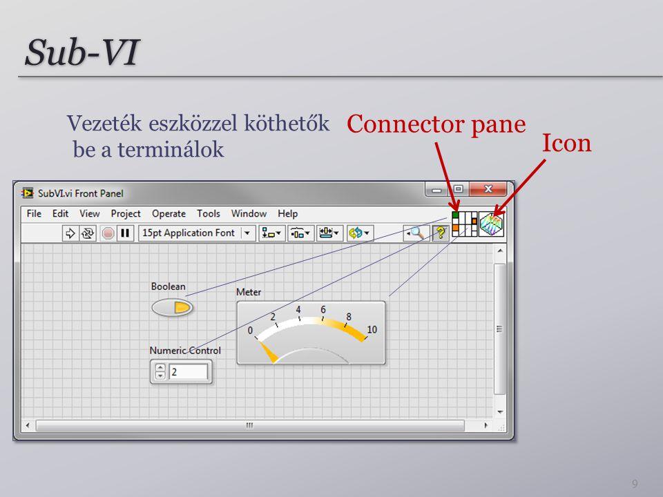 Sub-VI 9 Icon Connector pane Vezeték eszközzel köthetők be a terminálok
