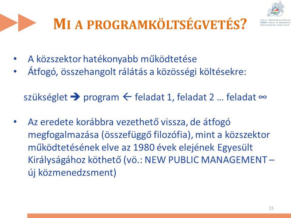 M I A PROGRAMKÖLTSÉGVETÉS ? 15 A közszektor hatékonyabb működtetése Átfogó, összehangolt rálátás a közösségi költésekre: szükséglet  program  felada