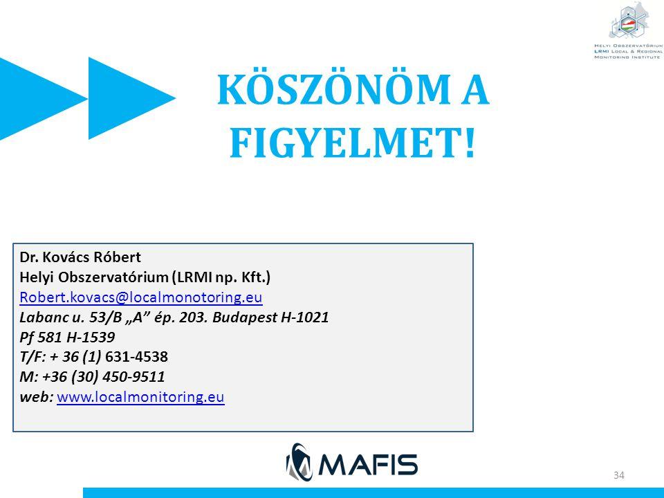 """34 KÖSZÖNÖM A FIGYELMET! Dr. Kovács Róbert Helyi Obszervatórium (LRMI np. Kft.) Robert.kovacs@localmonotoring.eu Labanc u. 53/B """"A"""" ép. 203. Budapest"""