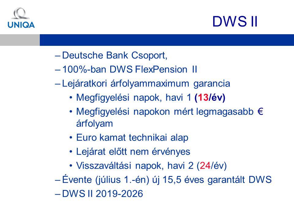 –Deutsche Bank Csoport, –100%-ban DWS FlexPension II –Lejáratkori árfolyammaximum garancia Megfigyelési napok, havi 1 (13/év) Megfigyelési napokon mér