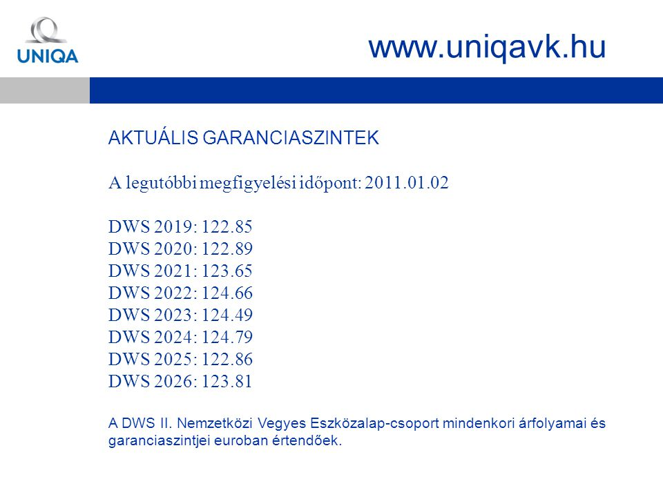 www.uniqavk.hu AKTUÁLIS GARANCIASZINTEK A legutóbbi megfigyelési időpont: 2011.01.02 DWS 2019: 122.85 DWS 2020: 122.89 DWS 2021: 123.65 DWS 2022: 124.