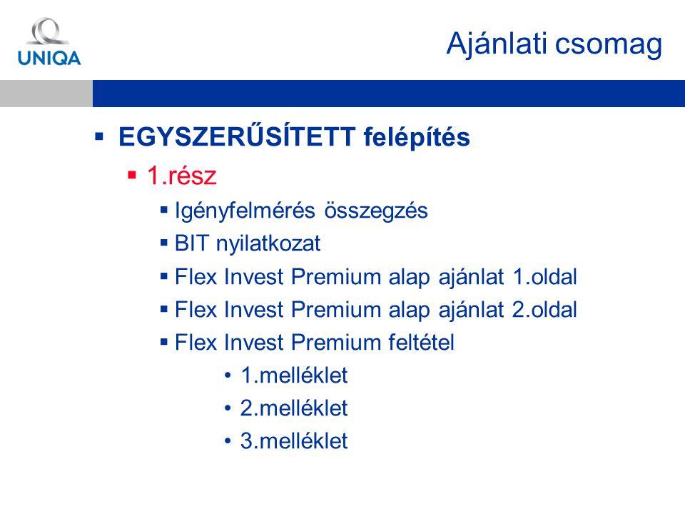 Ajánlati csomag  EGYSZERŰSÍTETT felépítés  1.rész  Igényfelmérés összegzés  BIT nyilatkozat  Flex Invest Premium alap ajánlat 1.oldal  Flex Inve