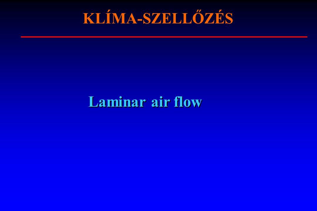 KLÍMA-SZELLŐZÉS Laminar air flow