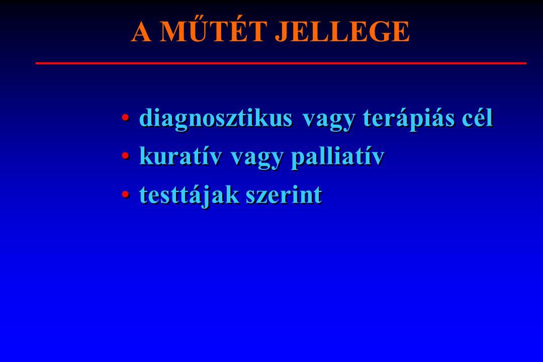 diagnosztikus vagy terápiás cél kuratív vagy palliatív testtájak szerint diagnosztikus vagy terápiás cél kuratív vagy palliatív testtájak szerint A MŰ