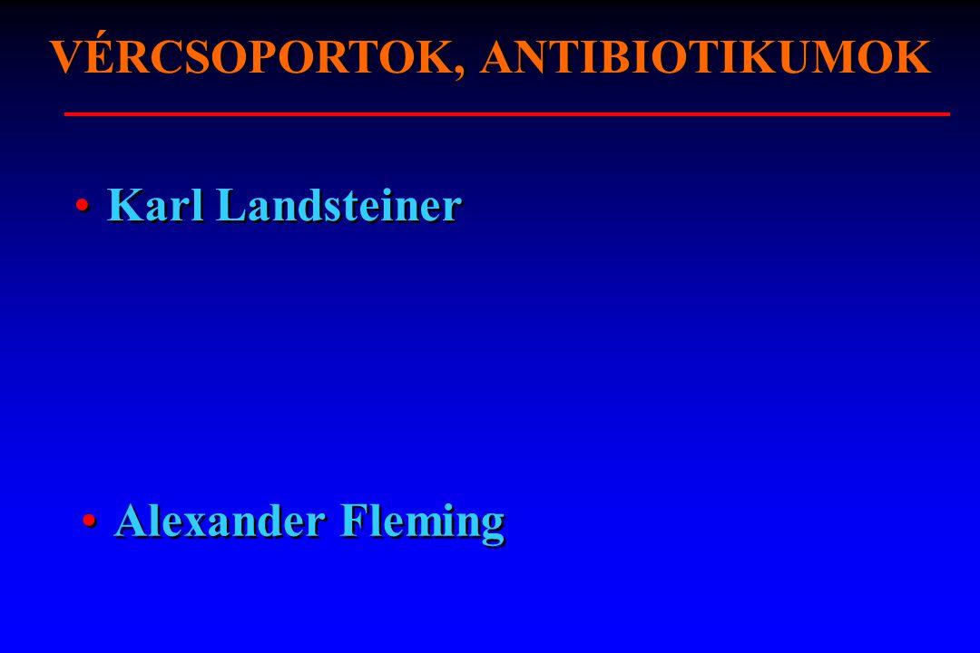 VÉRCSOPORTOK, ANTIBIOTIKUMOK Karl Landsteiner Alexander Fleming