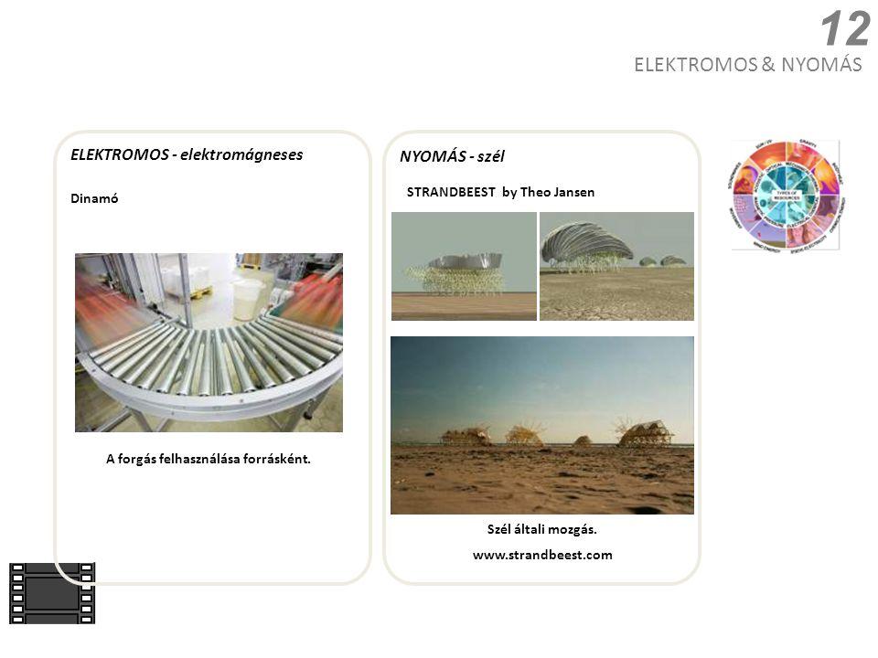 12 ELEKTROMOS & NYOMÁS ELEKTROMOS - elektromágneses A forgás felhasználása forrásként.