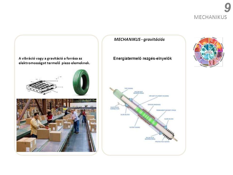 9 MECHANIKUS A vibráció vagy a gravitáció a forrása az elektromosságot termelő piezo elemeknek.