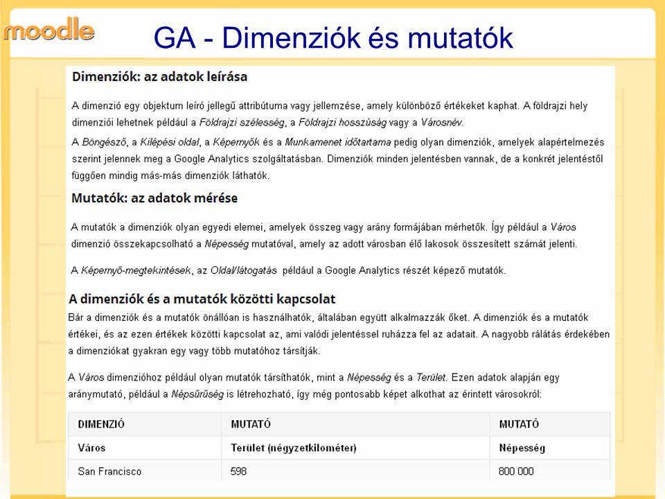 GA - Dimenziók és mutatók