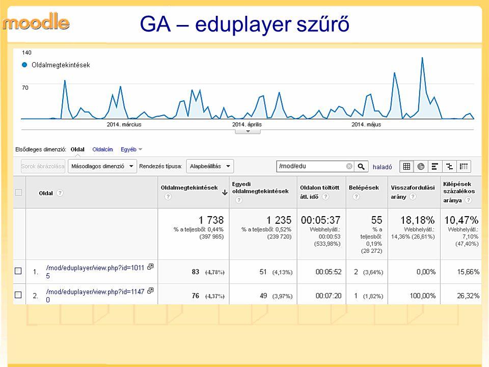 GA – eduplayer szűrő