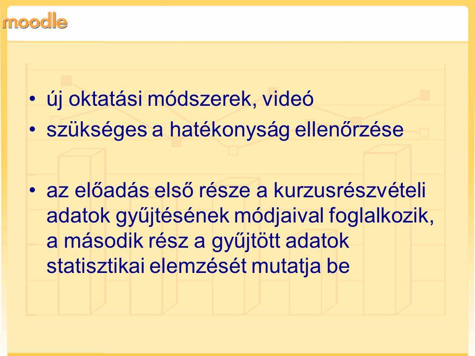 új oktatási módszerek, videó szükséges a hatékonyság ellenőrzése az előadás első része a kurzusrészvételi adatok gyűjtésének módjaival foglalkozik, a második rész a gyűjtött adatok statisztikai elemzését mutatja be