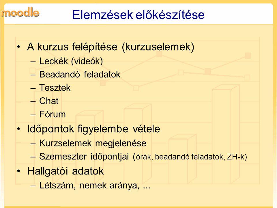 Elemzések előkészítése A kurzus felépítése (kurzuselemek) –Leckék (videók) –Beadandó feladatok –Tesztek –Chat –Fórum Időpontok figyelembe vétele –Kurzselemek megjelenése –Szemeszter időpontjai ( órák, beadandó feladatok, ZH-k) Hallgatói adatok –Létszám, nemek aránya,...
