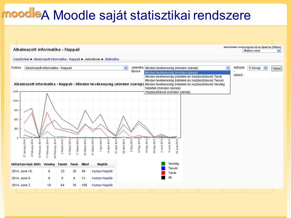 A Moodle saját statisztikai rendszere