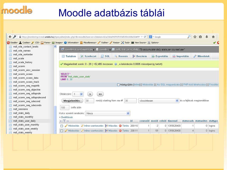 Moodle adatbázis táblái