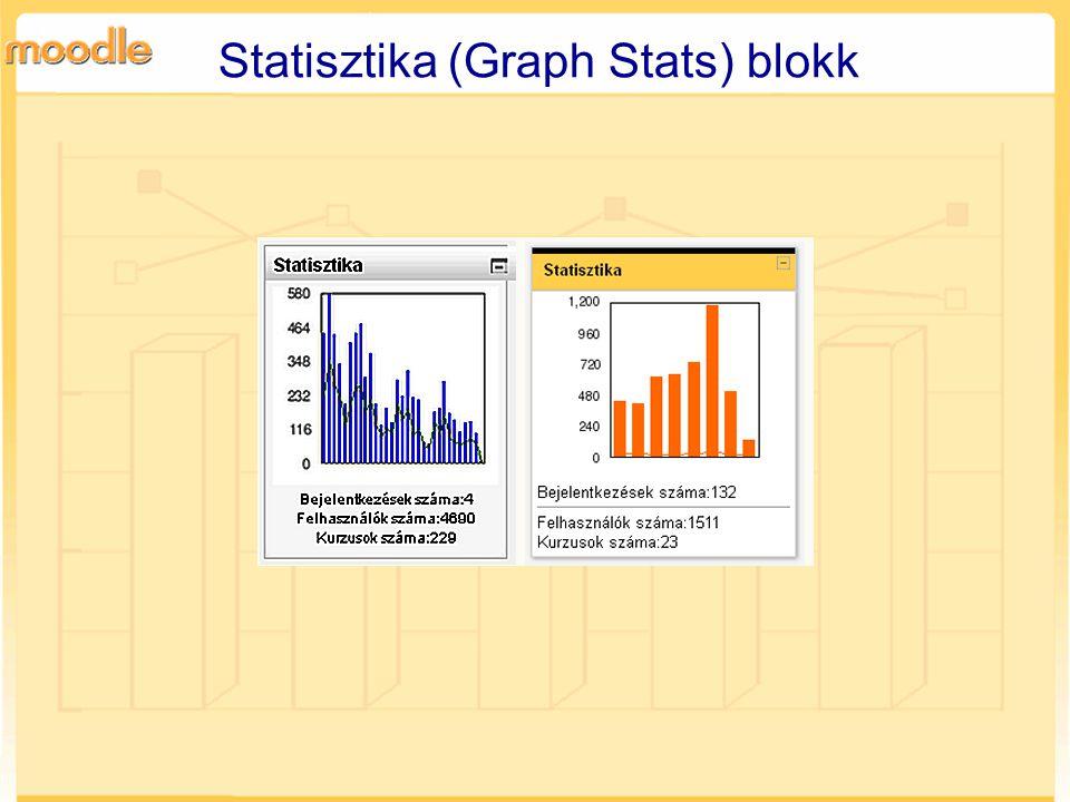 Statisztika (Graph Stats) blokk