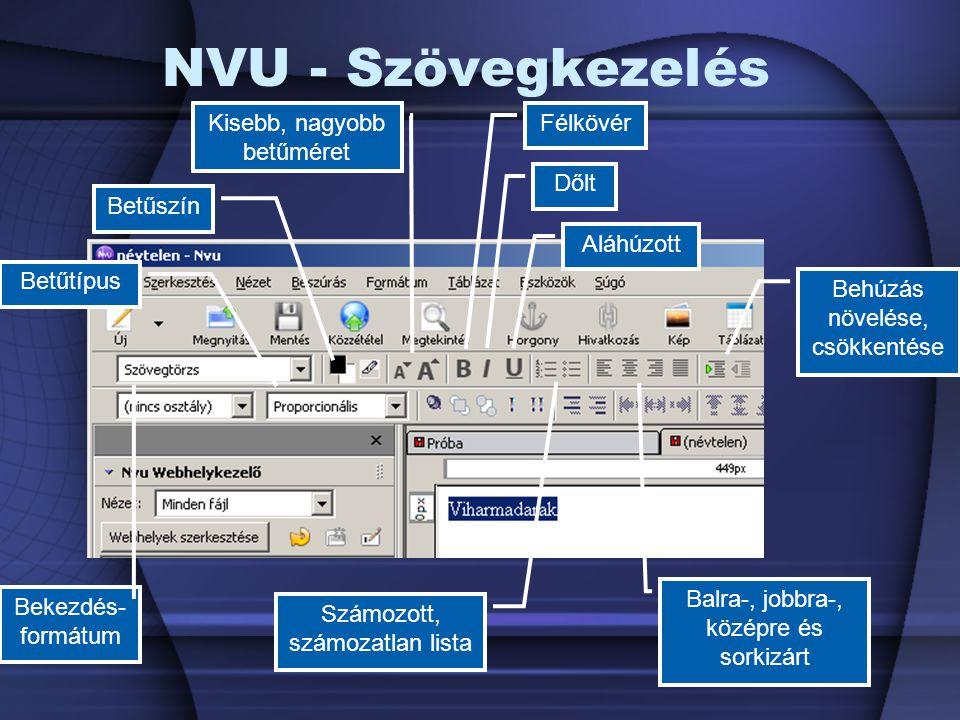 NVU - Szövegkezelés Betűszín Kisebb, nagyobb betűméret Félkövér Dőlt Számozott, számozatlan lista Aláhúzott Balra-, jobbra-, középre és sorkizárt Behú