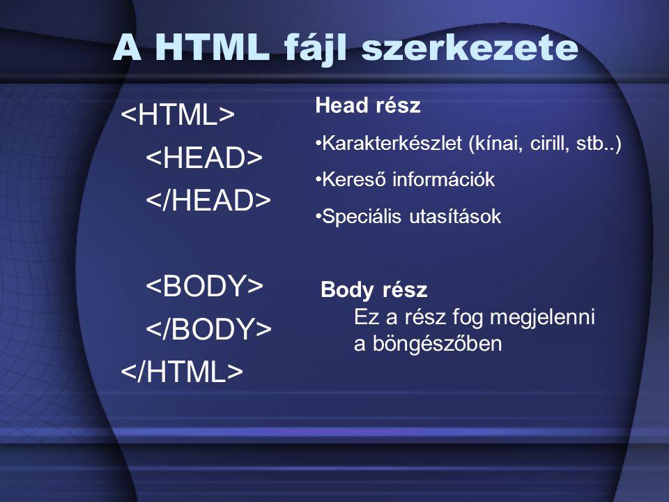 A HTML fájl szerkezete Head rész Karakterkészlet (kínai, cirill, stb..) Kereső információk Speciális utasítások Body rész Ez a rész fog megjelenni a b