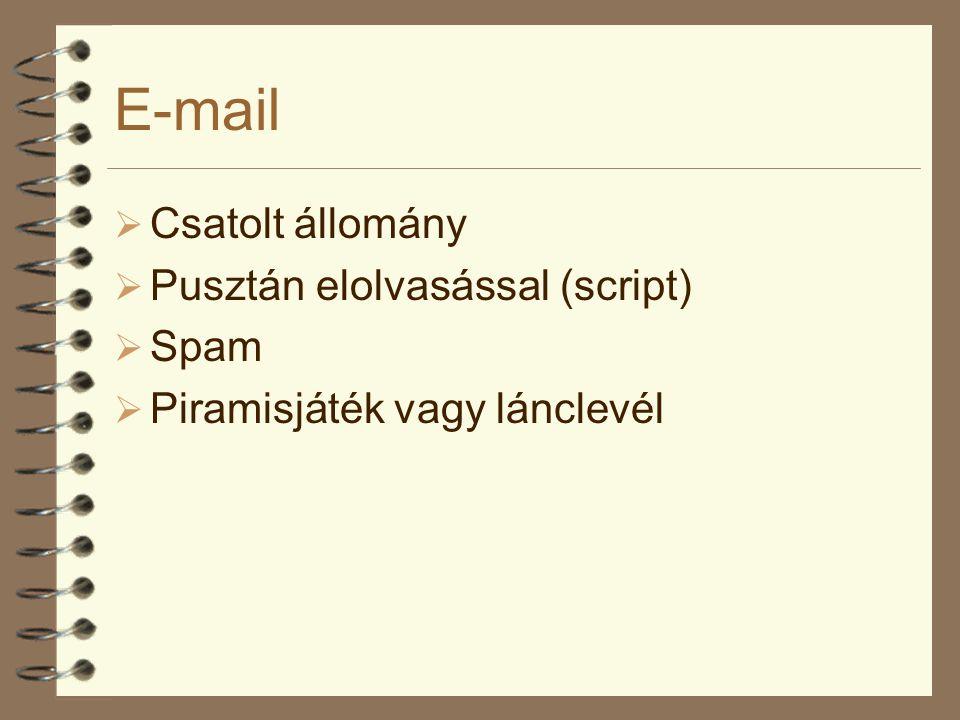 E-mail  Csatolt állomány  Pusztán elolvasással (script)  Spam  Piramisjáték vagy lánclevél