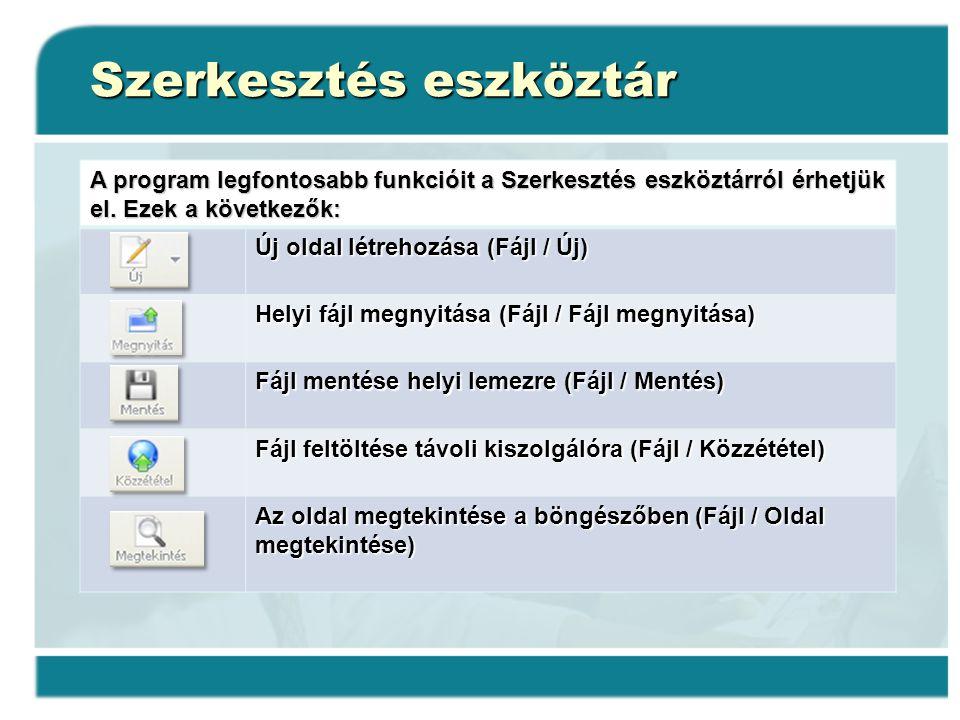 Szerkesztés eszköztár A program legfontosabb funkcióit a Szerkesztés eszköztárról érhetjük el. Ezek a következők: Új oldal létrehozása (Fájl / Új) Hel