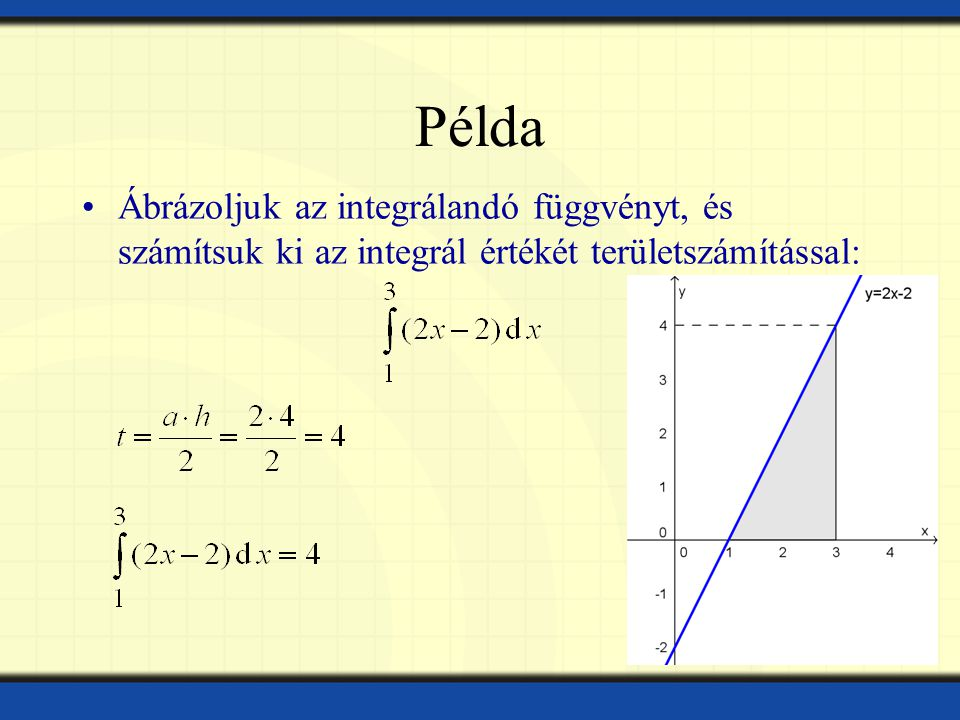 Példa Ábrázoljuk az integrálandó függvényt, és számítsuk ki az integrál értékét területszámítással: