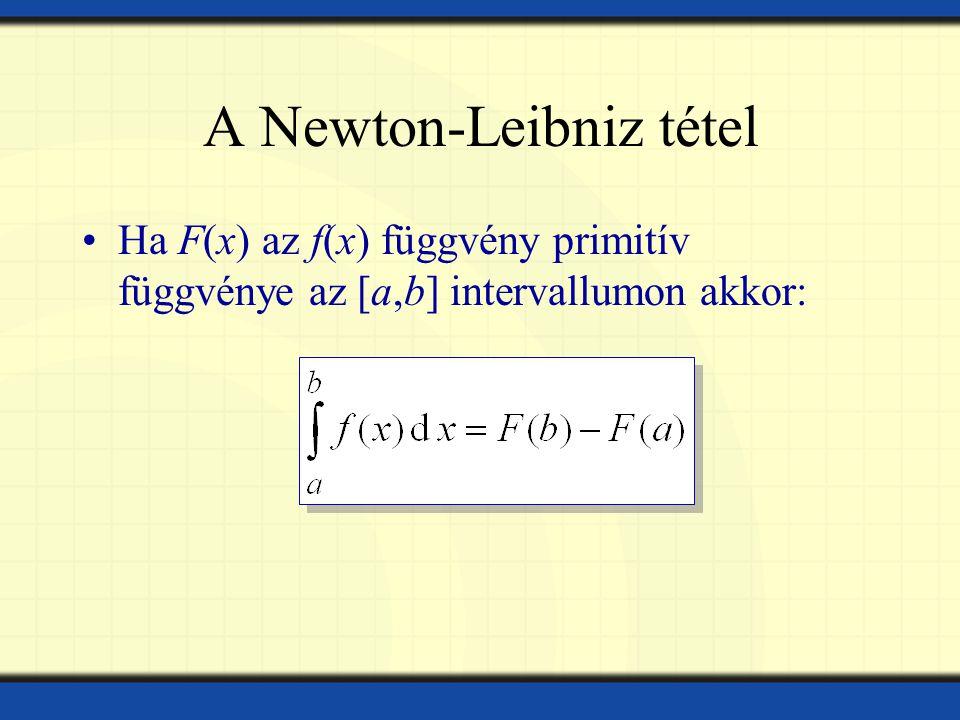 A Newton-Leibniz tétel Ha F(x) az f(x) függvény primitív függvénye az [a,b] intervallumon akkor: