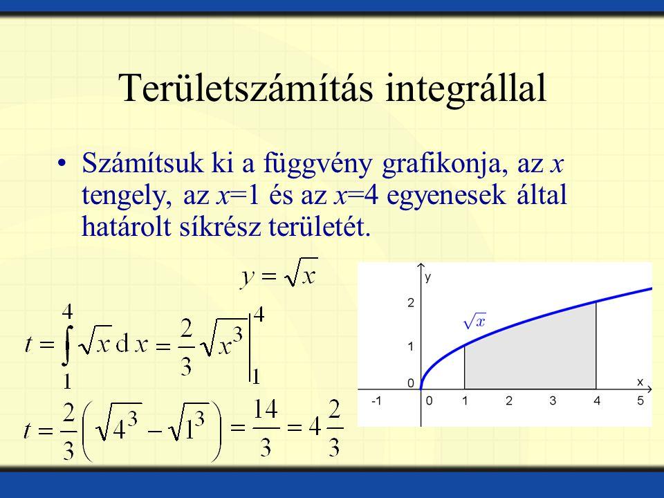 Területszámítás integrállal Számítsuk ki a függvény grafikonja, az x tengely, az x=1 és az x=4 egyenesek által határolt síkrész területét.