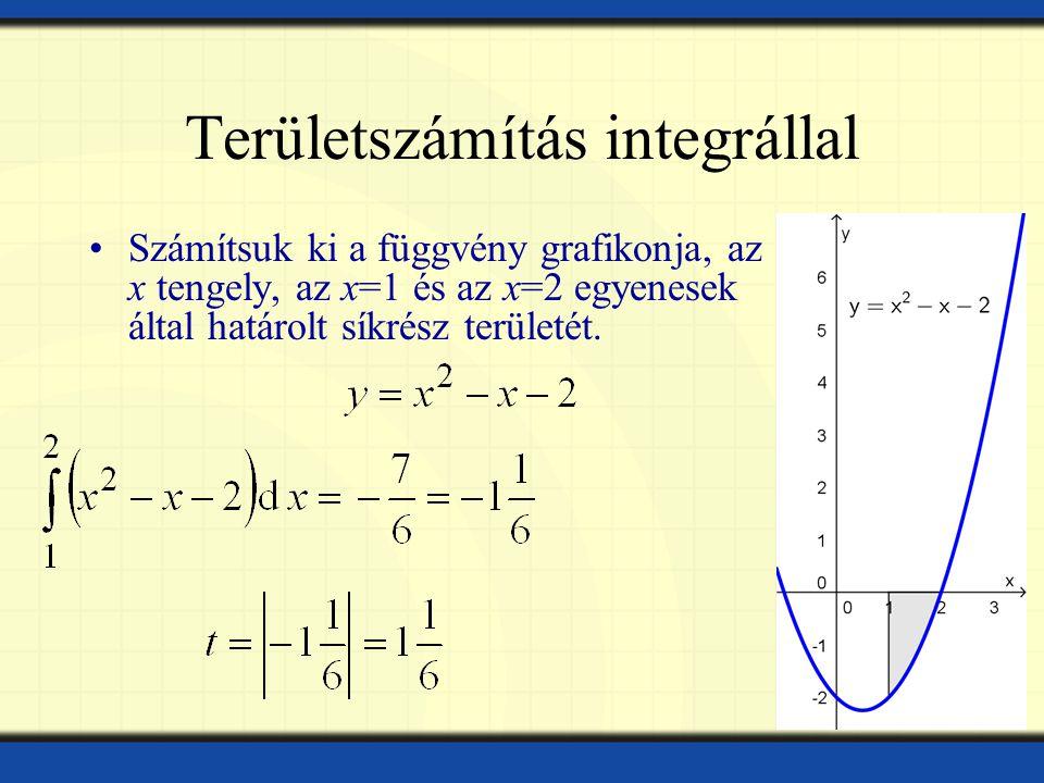 Területszámítás integrállal Számítsuk ki a függvény grafikonja, az x tengely, az x=1 és az x=2 egyenesek által határolt síkrész területét.