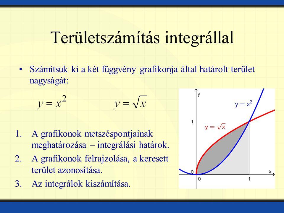 Területszámítás integrállal Számítsuk ki a két függvény grafikonja által határolt terület nagyságát: 1.A grafikonok metszéspontjainak meghatározása – integrálási határok.