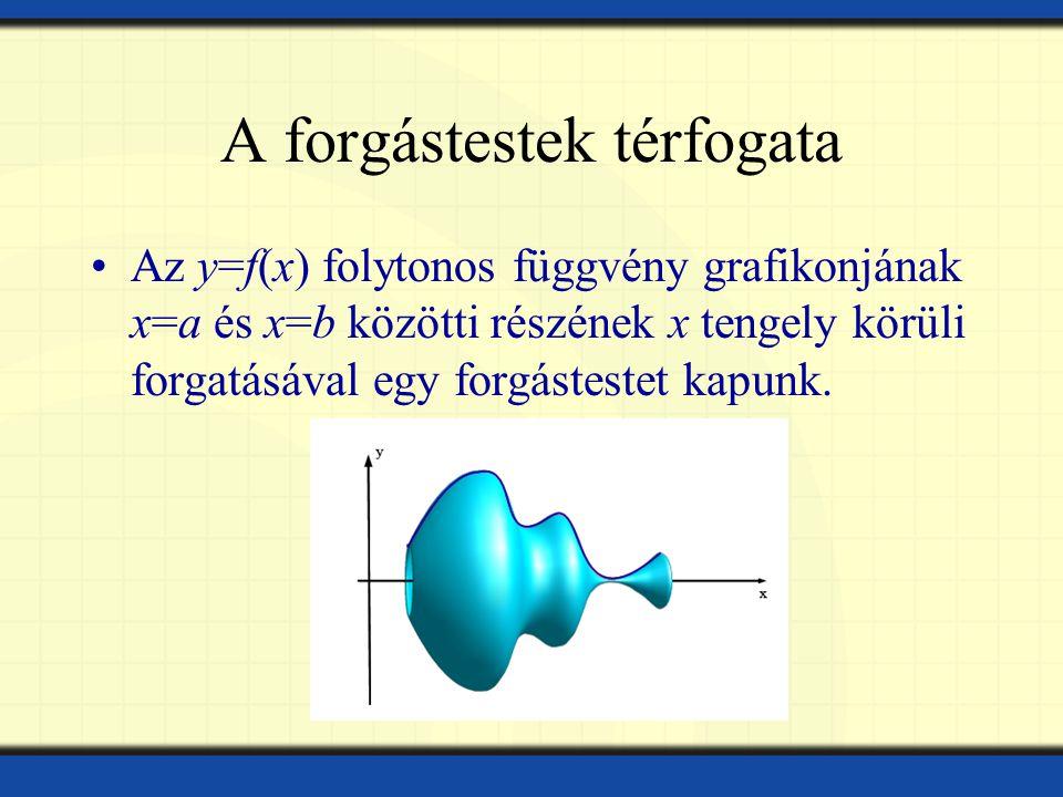 A forgástestek térfogata Az y=f(x) folytonos függvény grafikonjának x=a és x=b közötti részének x tengely körüli forgatásával egy forgástestet kapunk.