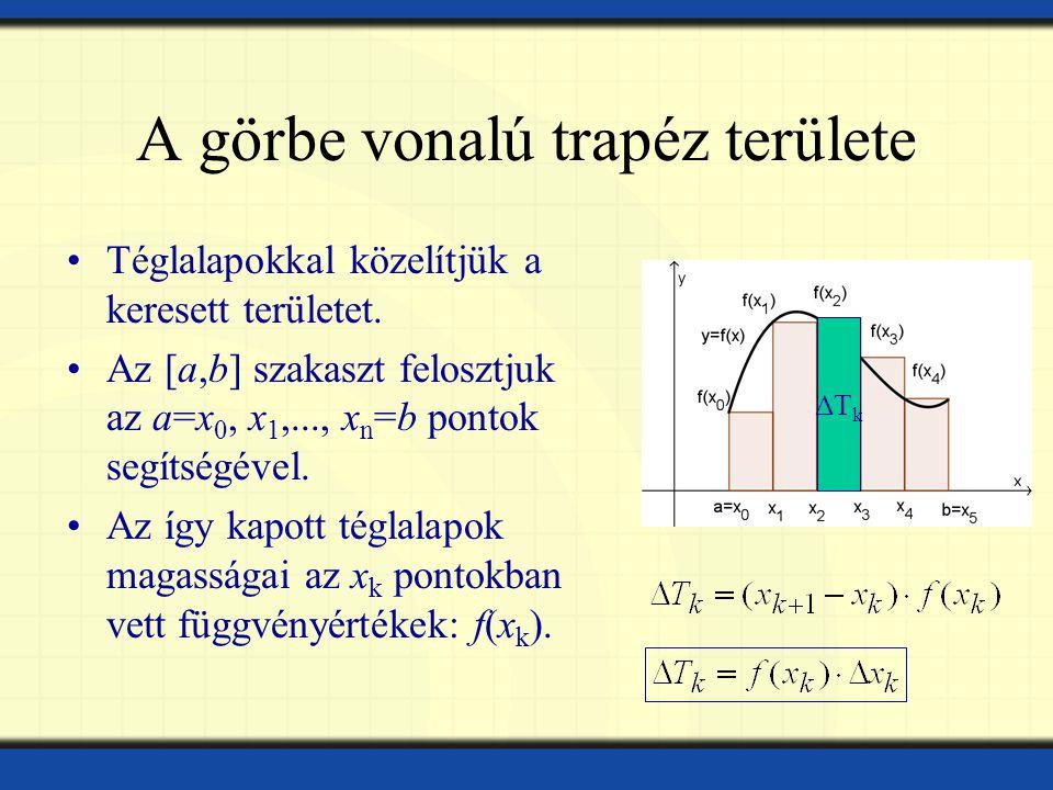 A görbe vonalú trapéz területe Téglalapokkal közelítjük a keresett területet.