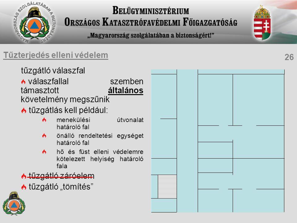 tűzgátló válaszfal válaszfallal szemben támasztott általános követelmény megszűnik tűzgátlás kell például: menekülési útvonalat határoló fal önálló re