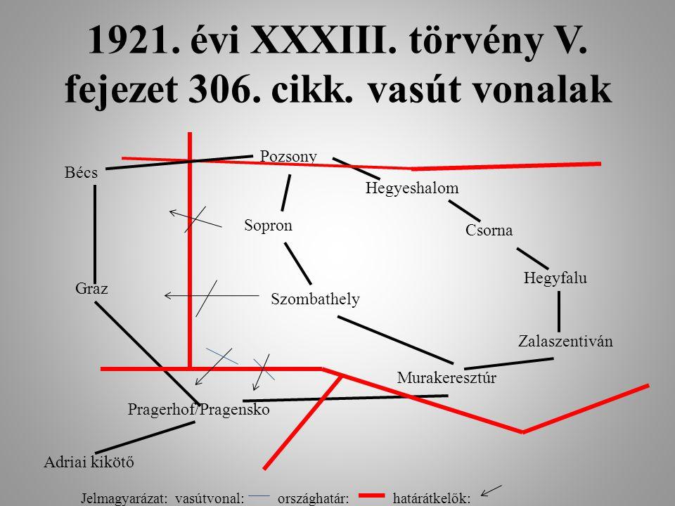 1921. évi XXXIII. törvény V. fejezet 306. cikk. vasút vonalak Bécs Pozsony Hegyeshalom Sopron Szombathely Csorna Hegyfalu Zalaszentiván Murakeresztúr