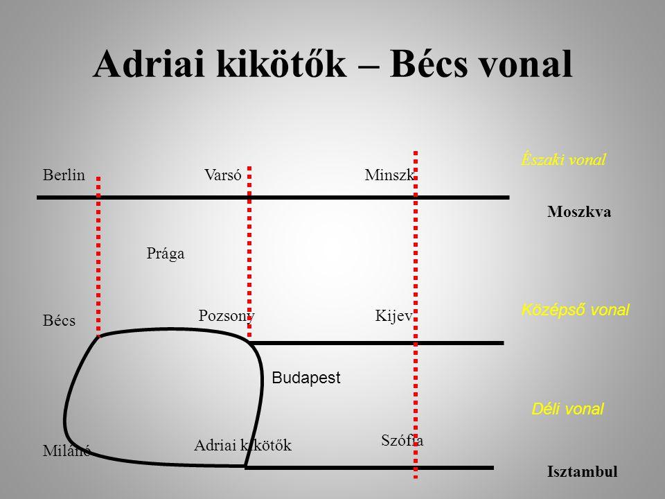 Adriai kikötők – Bécs vonal BerlinVarsóMinszk Északi vonal Moszkva Prága Bécs PozsonyKijev Középső vonal Budapest Milánó Adriai kikötők Szófia Déli vo