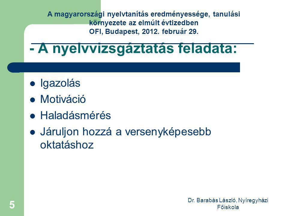 Dr. Barabás László, Nyíregyházi Főiskola 5 - A nyelvvizsgáztatás feladata: Igazolás Motiváció Haladásmérés Járuljon hozzá a versenyképesebb oktatáshoz
