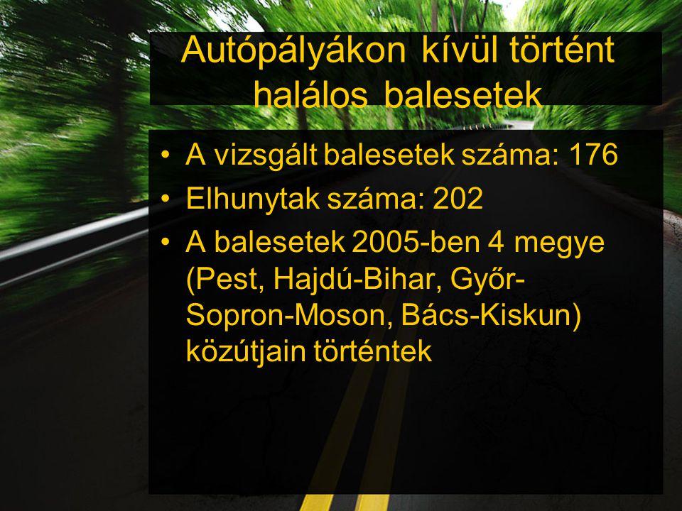 33 baleset bekövetkezését befolyásolta az infrastruktúra állapota Nem megfelelő állapotú útbur- kolat: 13 baleset Útmenti fa, oszlop: 16 baleset Nem megfelelően elhelyezett védőkorlát: 1 baleset Egyéb problémák: 3 baleset