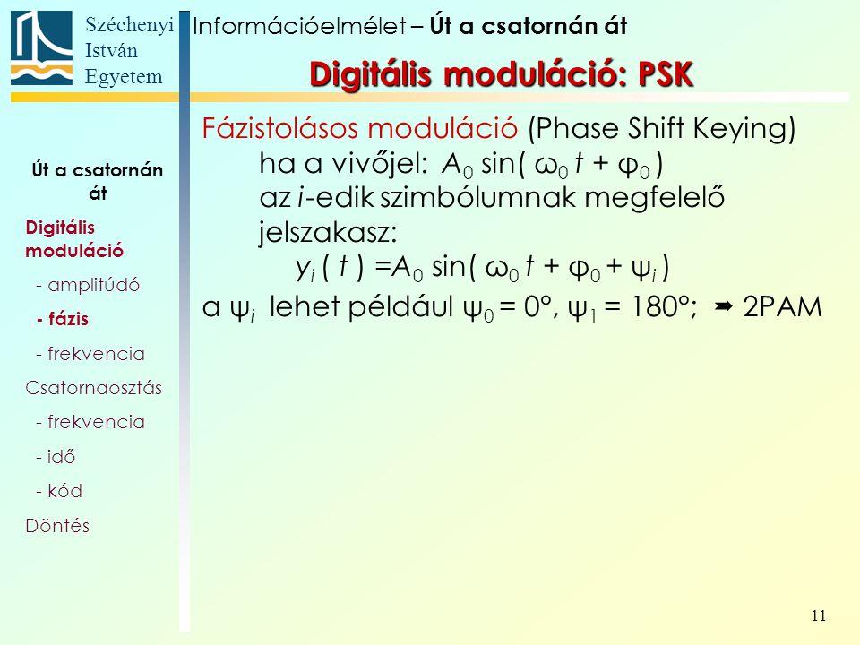 Széchenyi István Egyetem 11 Fázistolásos moduláció (Phase Shift Keying) ha a vivőjel: A 0 sin( ω 0 t + φ 0 ) az i-edik szimbólumnak megfelelő jelszaka