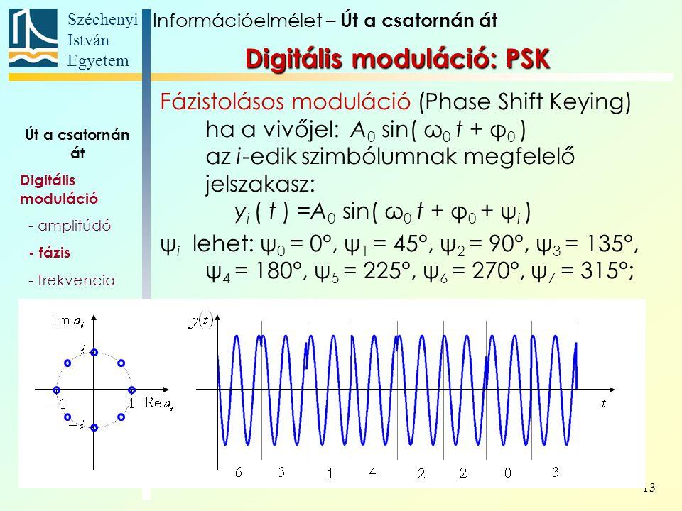 Széchenyi István Egyetem 13 Fázistolásos moduláció (Phase Shift Keying) ha a vivőjel: A 0 sin( ω 0 t + φ 0 ) az i-edik szimbólumnak megfelelő jelszaka
