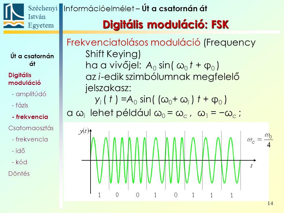 Széchenyi István Egyetem 14 Út a csatornán át Digitális moduláció - amplitúdó - fázis - frekvencia Csatornaosztás - frekvencia - idő - kód Döntés Digi