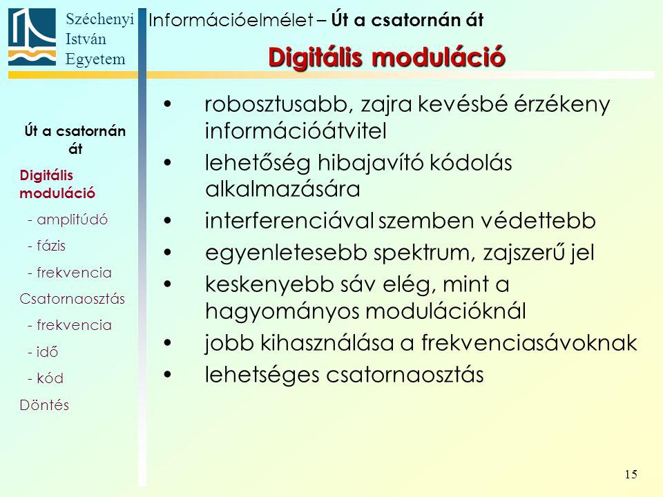 Széchenyi István Egyetem 15 robosztusabb, zajra kevésbé érzékeny információátvitel lehetőség hibajavító kódolás alkalmazására interferenciával szemben