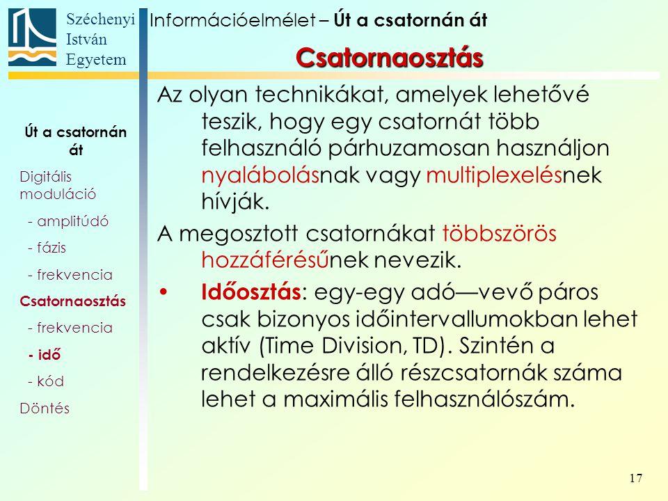 Széchenyi István Egyetem 17 Az olyan technikákat, amelyek lehetővé teszik, hogy egy csatornát több felhasználó párhuzamosan használjon nyalábolásnak v