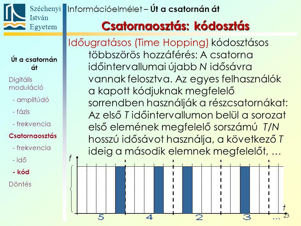 Széchenyi István Egyetem 23 Időugratásos (Time Hopping) kódosztásos többszörös hozzáférés: A csatorna időintervallumai újabb N idősávra vannak feloszt