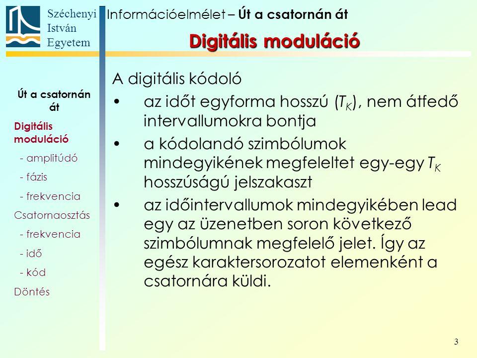 Széchenyi István Egyetem 3 A digitális kódoló az időt egyforma hosszú (T K ), nem átfedő intervallumokra bontja a kódolandó szimbólumok mindegyikének