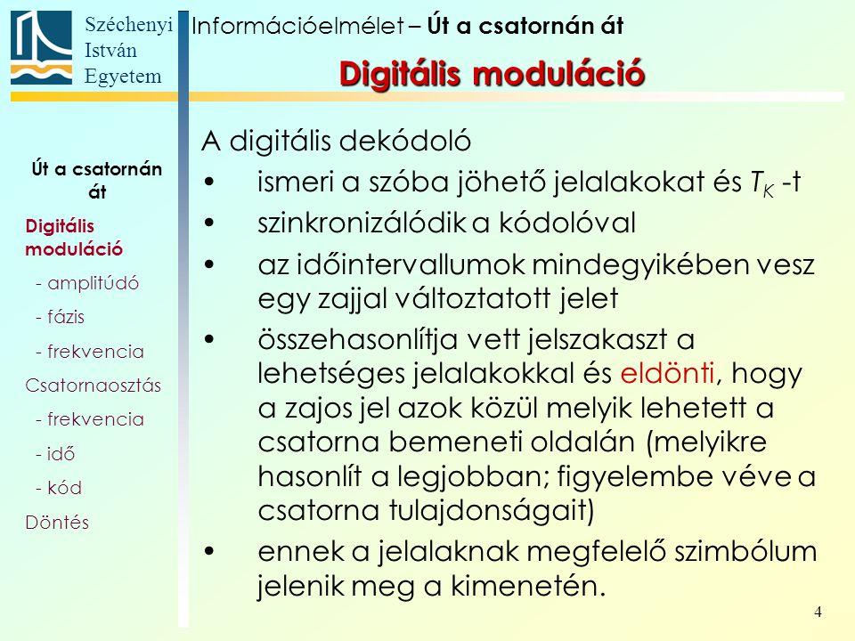 Széchenyi István Egyetem 4 Digitális moduláció A digitális dekódoló ismeri a szóba jöhető jelalakokat és T K -t szinkronizálódik a kódolóval az időint