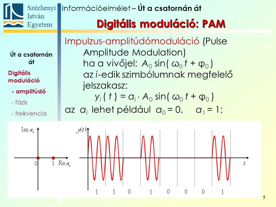 Széchenyi István Egyetem 5 Impulzus-amplitúdómoduláció (Pulse Amplitude Modulation) ha a vivőjel: A 0 sin( ω 0 t + φ 0 ) az i-edik szimbólumnak megfel